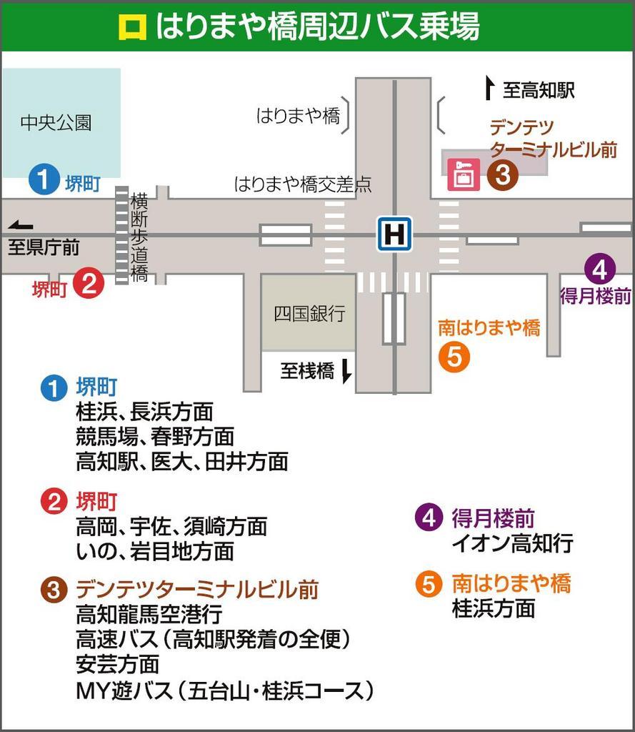 はりまや橋周辺 バス乗り場詳細図
